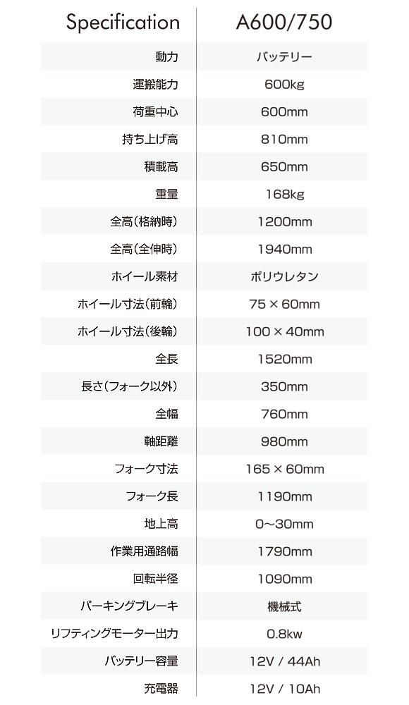 イノリフト A600/750 - ハイエース・キャラバン等バンタイプ用パレット/貨物ローダー【代引不可】 06