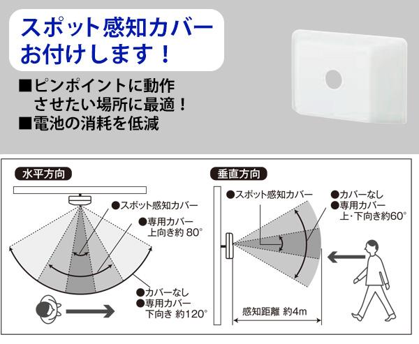 FPS おしゃべりNAVI - センサー付き音声案内 01
