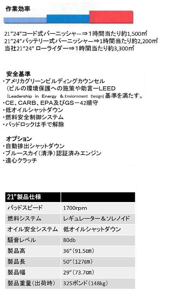 ロウライダープロパンバフ機 - 超高速バフィングマシン【代引不可】 03