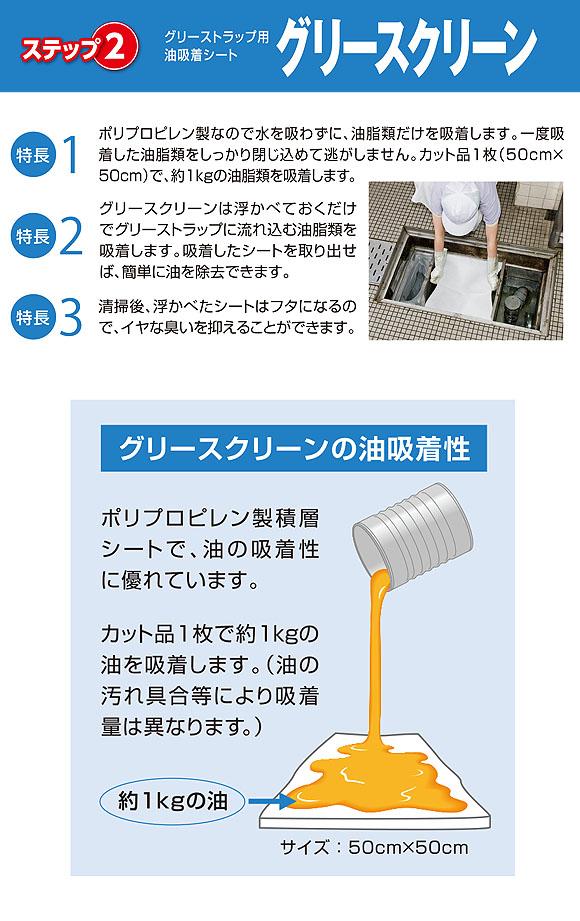 グリースクリーン(カット品) [5枚入×12] - グリーストラップ用油吸着シート 01