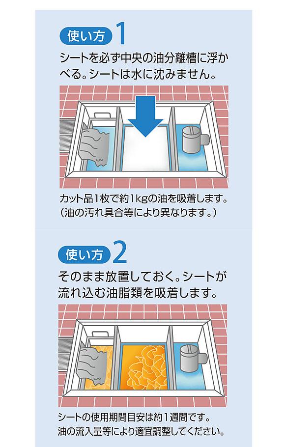 グリースクリーン(カット品) [5枚入×12] - グリーストラップ用油吸着シート 02