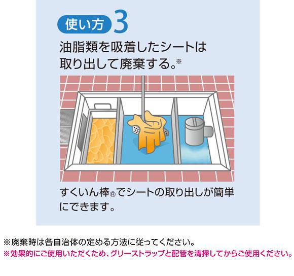 グリースクリーン(カット品) [5枚入×12] - グリーストラップ用油吸着シート 03