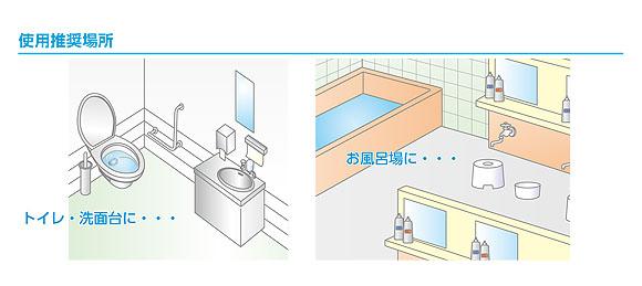 シーバイエス イージースプレー 酸性トイレ・バス用スターターセット - 業務用クリーナー_02