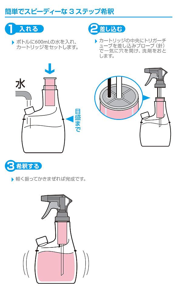 シーバイエス イージースプレー 酸性トイレ・バス用スターターセット - 業務用クリーナー_03