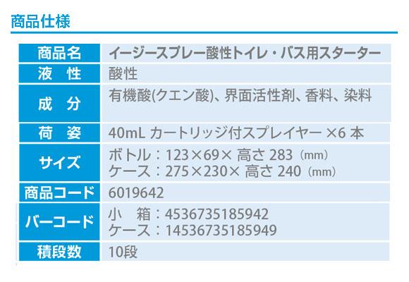 シーバイエス イージースプレー 酸性トイレ・バス用スターターセット - 業務用クリーナー_04