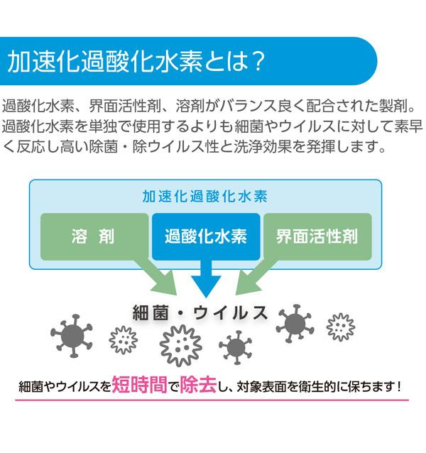 シーバイエス オキシライト 10L - 0.5%加速化過酸化水素洗浄除菌剤_01