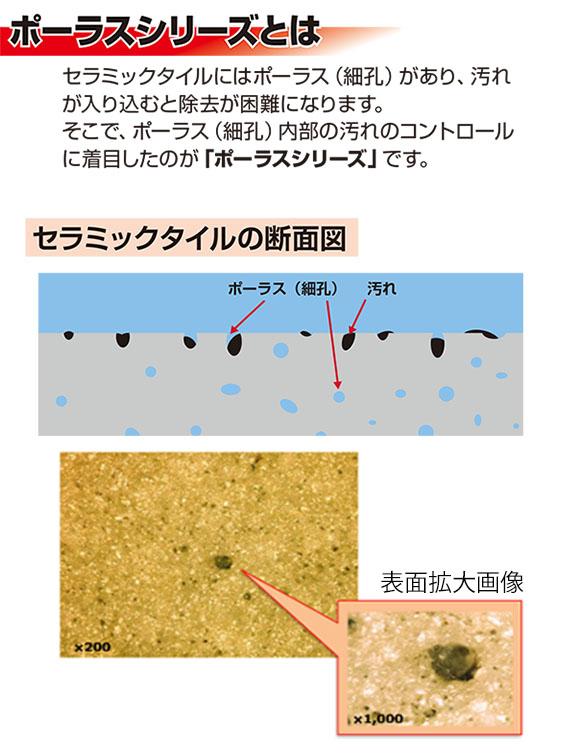 シーバイエス stone keep PORUS (ポーラス) 02