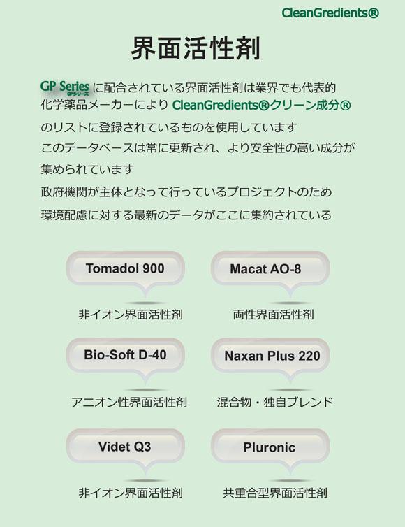 コスケム GP101 HDクリーナー[3.78L] - SC認定/環境配慮型洗剤 02