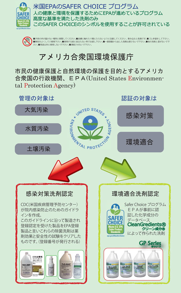 コスケム GP107パーオキサイドクリーナー[3.78L] - SC認定/環境配慮型洗剤/トイレ⽤洗剤(除菌・消臭) 04