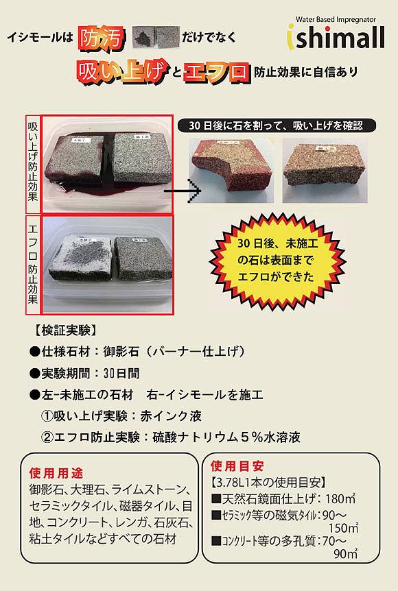 コスケム イシモール[3.78L] - 石材用浸透保護剤 02