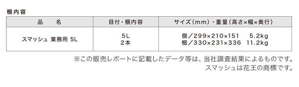 花王 スマッシュ 5L×2 - 中性タイプ 厨房油汚れ用洗剤
