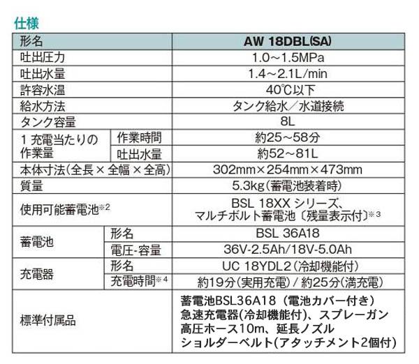 コードレス高圧洗浄機 AW18DBL(SA)形(XP) - エアコン洗浄作業に最適 08