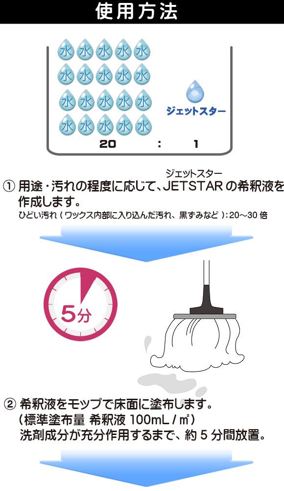■汚れたワックス層のみを溶解除去!■JET STAR(ジェットスター) サンプル[250mL] - 表層塗膜リムーヴ洗剤 03