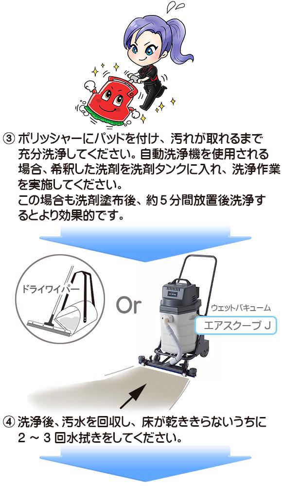 ■汚れたワックス層のみを溶解除去!■JET STAR(ジェットスター) サンプル[250mL] - 表層塗膜リムーヴ洗剤 04