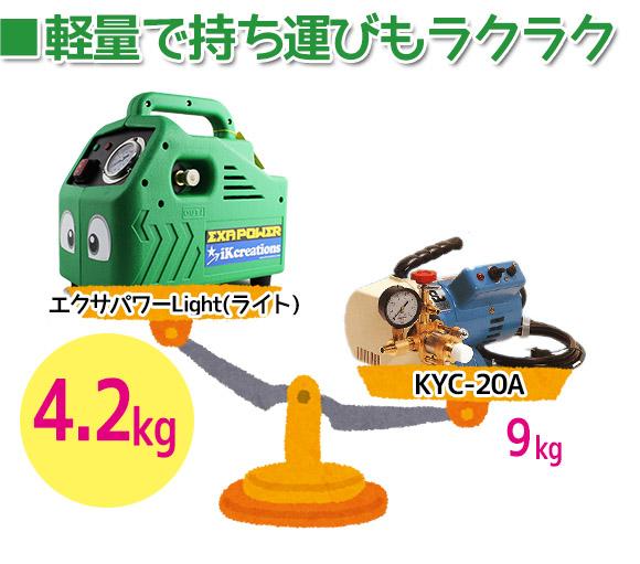■軽量でリーズナブル!サブマシンに最適!■エクサパワーLight(ライト) - 洗浄ガン付・エアコン洗浄機セット 05