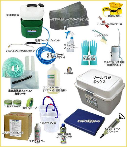 エクサパワー-高耐圧・高吐出力洗浄ガン付エアコン洗浄機セット