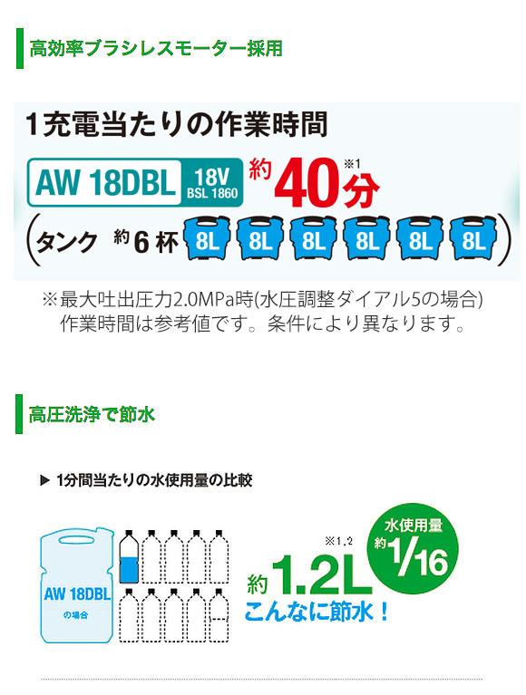 ■セッティング簡単!■エクサパワーMOVE(ムーヴ) - 特殊屈曲洗浄ガン付属コードレスエアコン洗浄機  02