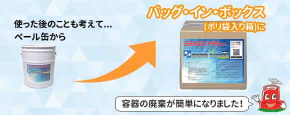 使った後のことも考えて ペール缶からバッグ・イン・ボックス(ポリ袋入り箱)に 容器の廃棄が簡単になりました!