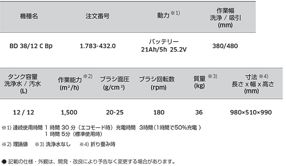 【リース契約可能】ケルヒャー BD 38/12 C Bp【代引不可】説明09
