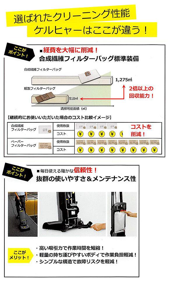 ケルヒャーCV30/1商品詳細08