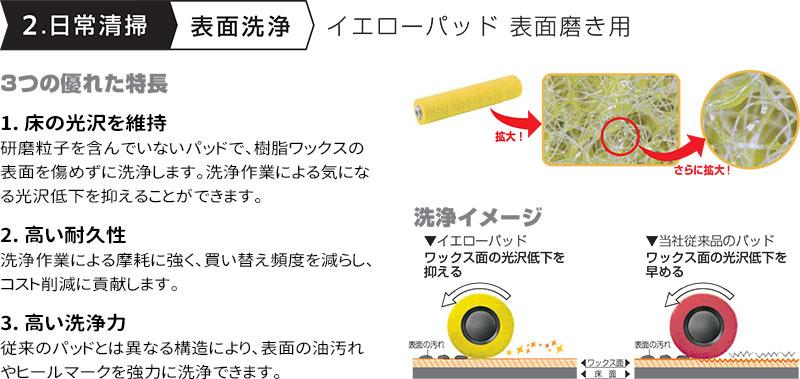 ケルヒャー フロアケアシステム Eco 02