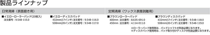 ケルヒャー フロアケアシステム Eco 05