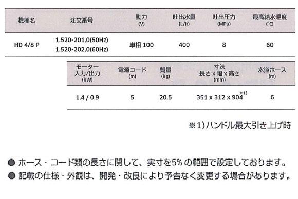 ケルヒャー HD 4/8 P - 業務用冷水高圧洗浄機商品詳細05