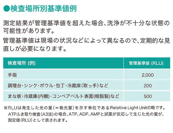 キッコーマンバイオケミファ ルミテスター Smart(スマート) - ATP+ADP+AMPふき取り検査(A3法)【代引不可】 商品詳細06