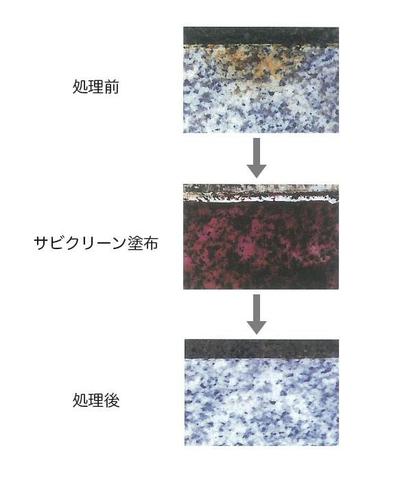 紺商 サビクリーン - 鉄サビ専用洗浄剤 01