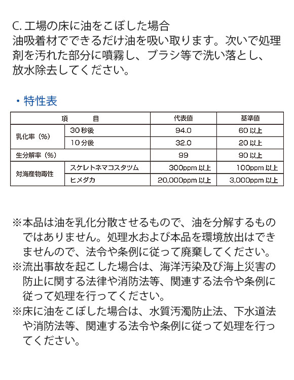 横浜油脂工業(リンダ) OSD-300L[16L] - 低毒性流出油処理剤 03