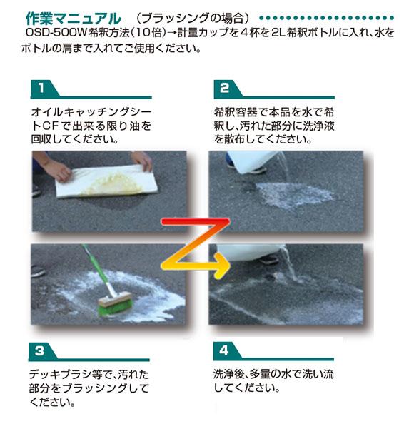 横浜油脂工業(リンダ) 携帯用 油処理剤セット 02