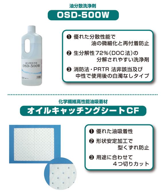横浜油脂工業(リンダ) 携帯用 油処理剤セット 04