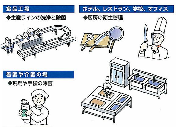 横浜油脂工業(リンダ) アル・イレーザー - 除菌用アルコール製剤 04