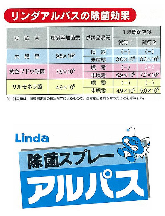 横浜油脂工業(リンダ) アルパス[355ml] - 厨房用除菌スプレー 02