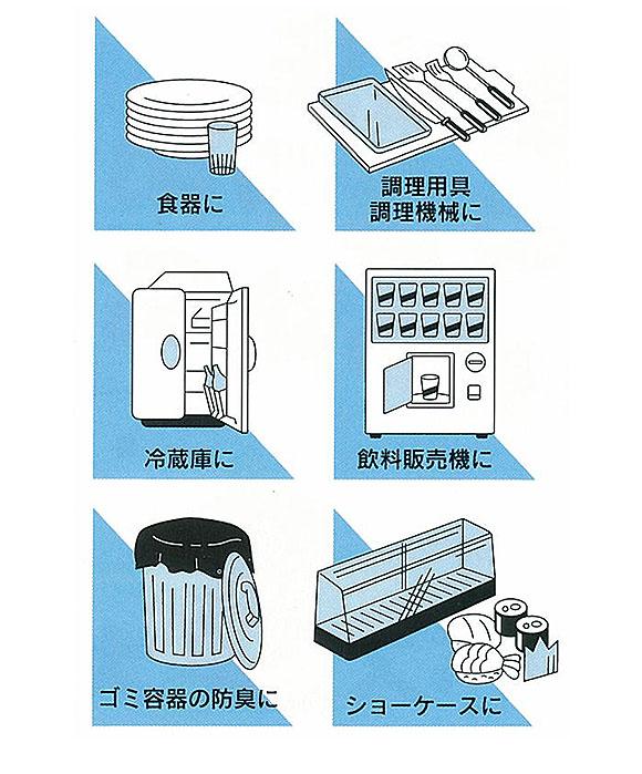 横浜油脂工業(リンダ) アルパス[355ml] - 厨房用除菌スプレー 04