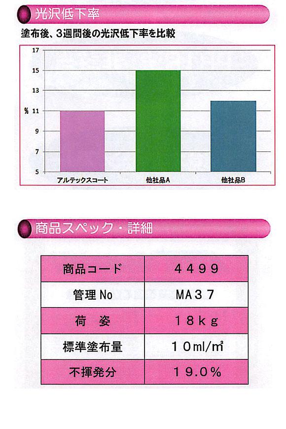横浜油脂工業(リンダ) アルテックスコートMD [18kg] - 医療施設用耐アルコール性樹脂ワックス 04