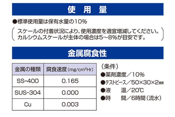 エコクリーンSA-B[10kg]04