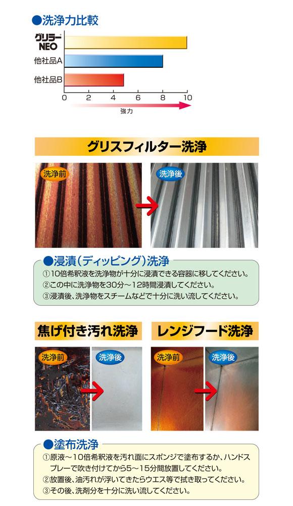 横浜油脂工業(リンダ) グリラーNEO[4kg] - 超強力油脂洗浄剤03