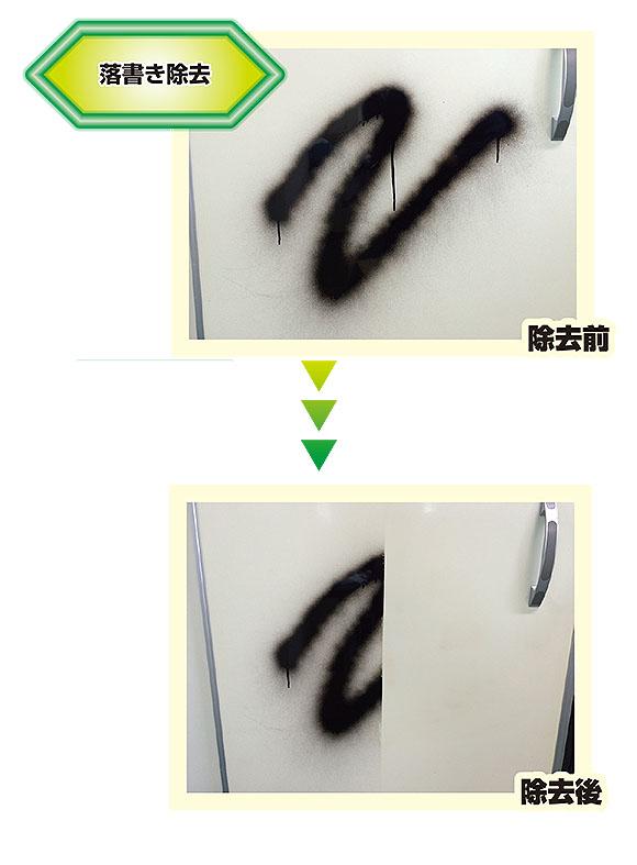 横浜油脂工業(リンダ) マルチパーパスリムーバー[2L] - シール剥がし・ガム取り・落書き除去 05