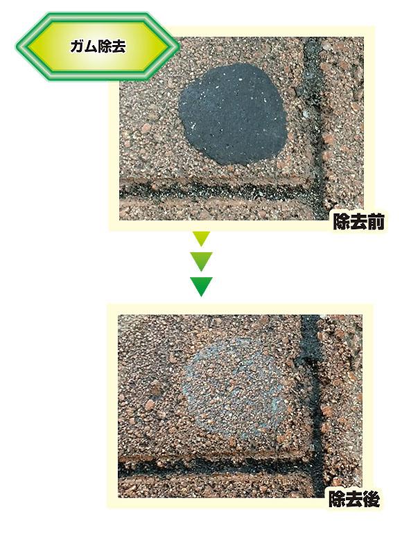 横浜油脂工業(リンダ) マルチパーパスリムーバー[2L] - シール剥がし・ガム取り・落書き除去 06