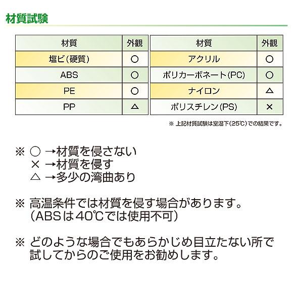 横浜油脂工業(リンダ) マルチパーパスリムーバー[2L] - シール剥がし・ガム取り・落書き除去 07
