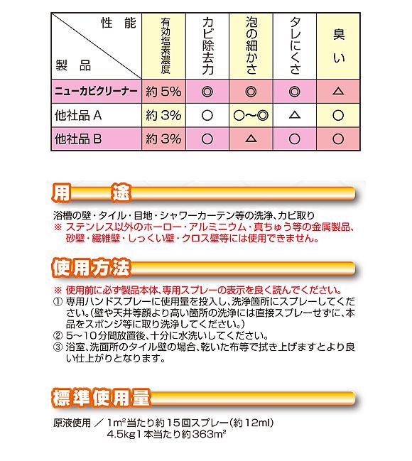 横浜油脂工業(リンダ) NEWカビクリーナー[4.5kg](専用スプレイヤー付) 02