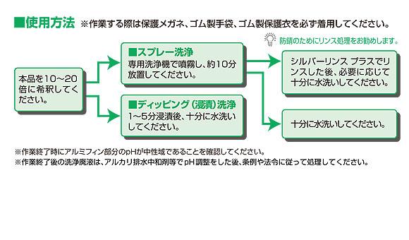 横浜油脂工業(リンダ) シルバーNプラス[4.5kg] - アルミフィン洗浄剤・強力タイプ 5