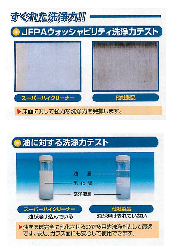 リンダ スーパーハイクリーナー - 高性能表面洗浄剤01