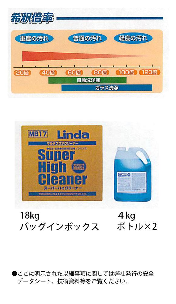横浜油脂工業(リンダ) スーパーハイクリーナー - 高性能表面洗浄剤03