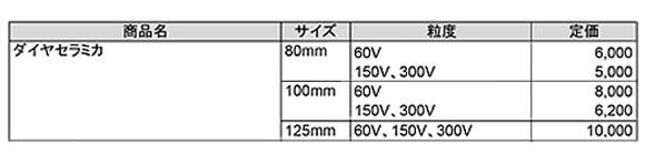 ダイヤセラミカ ビト - コンパクトポリッシャー きらら 電動タイプ4用工具