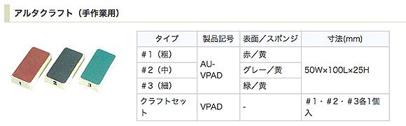 NCA 樹脂・ステンレス用アルタ クラフト(手作業用) 01