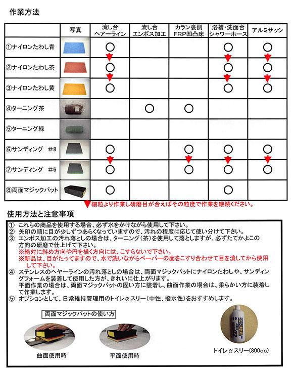NCA 流し台メンテセット - 流し台クリーニングキット 02