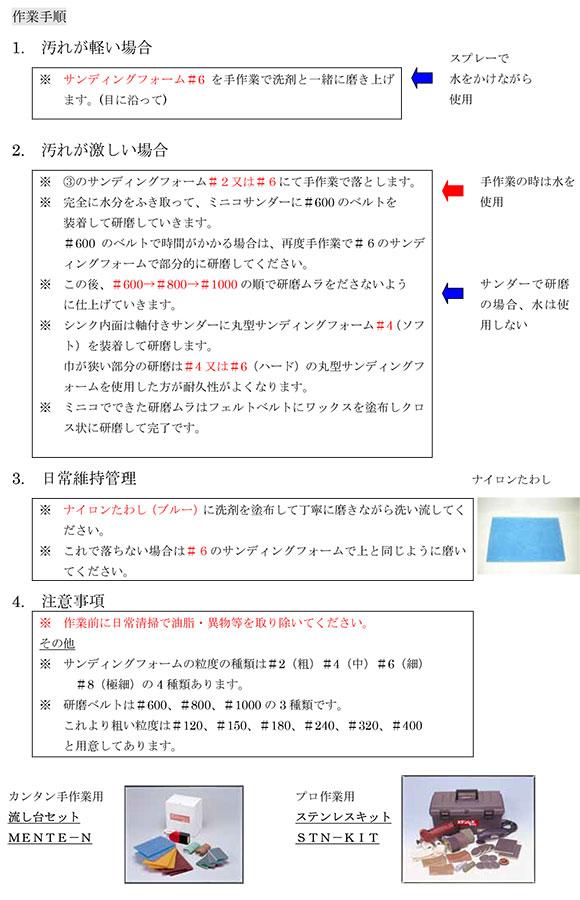NCA ステンレスキット - ステンレスクリーニングキット 02