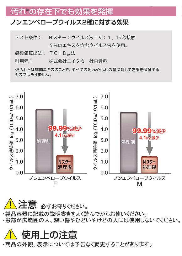 ニイタカ N star (エヌスタ―) - 手指用アルコール消毒薬 指定医薬部外品 04